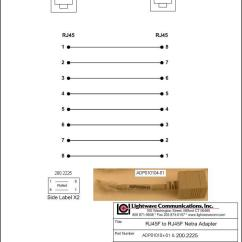 Straight Through Serial Cable Wiring Diagram Sonata Form Db9 To Rj45 | Get Free Image About