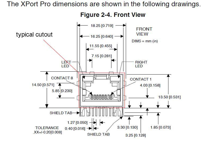 Panel cut-out dimensions for network jack of XPort-03/04