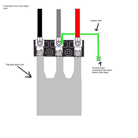 9 images 3 prong dryer outlet wiring diagram