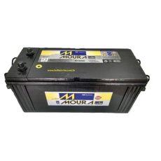 baterias para carros baratas loja de baterias para carros baratas em birigui bateria automotiva em santo amaro bateria de