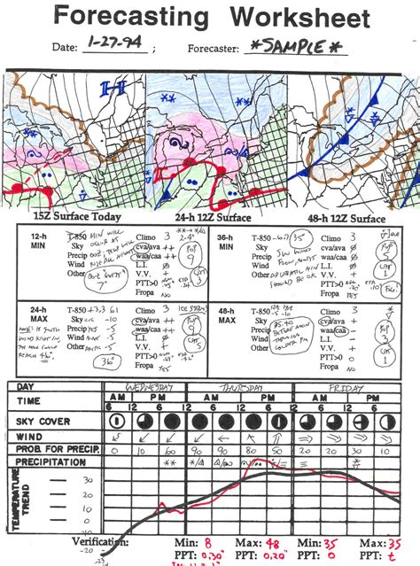 weather worksheet 101 weather conversation worksheets