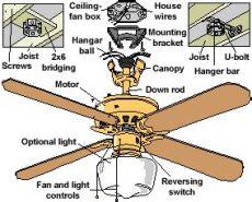 hton bay fan mounting instructions ceiling fan parts diagram ceiling fans hq