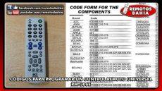manual control universal steren rm 1600 codigos manual y c 211 digos para programar configurar un remoto universal rm 306e seisa chunghop