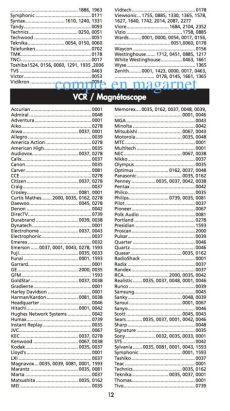 codigo de dvd sony para control universal rca remoto universal rca 4 tv dvd directv aoc bs 69 900 00 en mercado libre