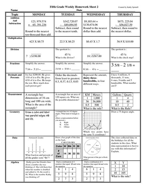 13 images homework worksheets answers ap human geography