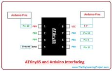 attiny85 pinout diagram introduction to attiny85 the engineering projects
