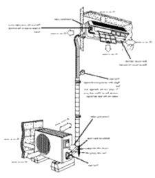 instalacion minisplit venta de instalacion minisplit segunda mano