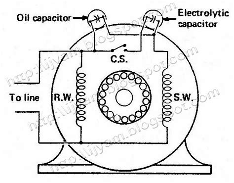 electrical control circuit schematic diagram capacitor motor technovation