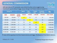 marketing plan atomy indonesia pdf bisnis atomy indonesia bisnis networking terbaru paling menguntungkan i wa 0857 1170 0491