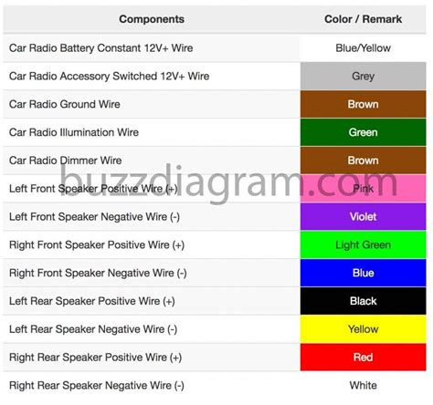 1994 toyota pickup stereo wiring diagram 1024x961 stereo