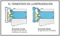 funcionamiento del termostato en refrigeracion mec 225 nica f 225 cil y accesible enero 2013