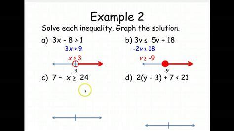 solving graphing inequalities worksheet answer key algebra 1