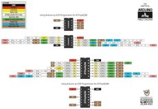 attiny85 pinout diagram can t get i2c to work on an arduino nano pinout diagrams big dan the blogging