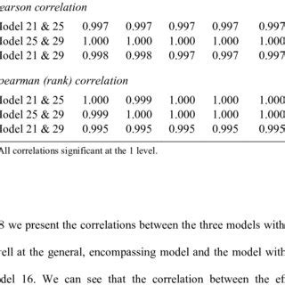 accounting background variables stochastic frontier analysis