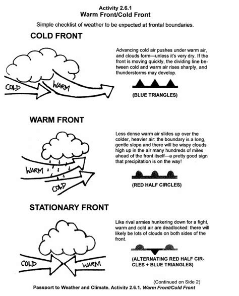 weather worksheet 862 weather map worksheet answers