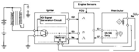 spark output toyota engine control systems toyota service