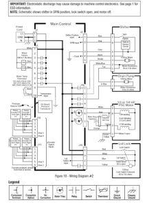 diagrama de lavadora whirlpool xpert system diagrama electrico de lavadora whirlpool gratis