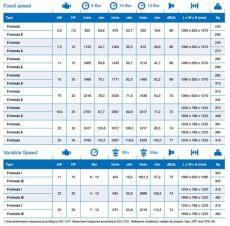 tabla tecnica de compresores formula informaci 243 n t 233 cnica abac espa 241 a
