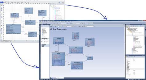 moving visio diagrams enterprise architect sparx systems