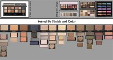abh master palette by mario dupe tmo abh master by mario palette makeuprehab