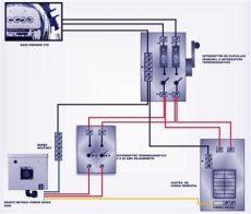 diagrama instalacion minisplit diagramas de instalacion de netseai power saver s200