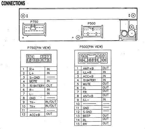 Wiring Diagram Radio Toyota.html