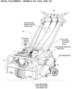 bluebird aerator parts bluebird b424 2005 04 parts diagram for decal placement