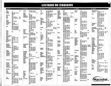 codigos control universal rca para tv lg codigos directv y controles universales taringa