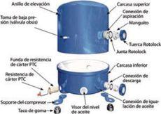 que es un compresor en refrigeracion el compresor parte fundamental en los sistemas de refrigeraci 243 n
