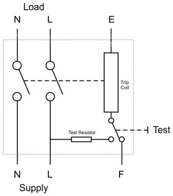 electrical power system engineering apa perbedaan mcb mccb
