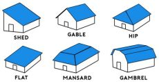 kinds of roof styles the diy guide how to replace a shingle roof yourself hometown roofing contractors