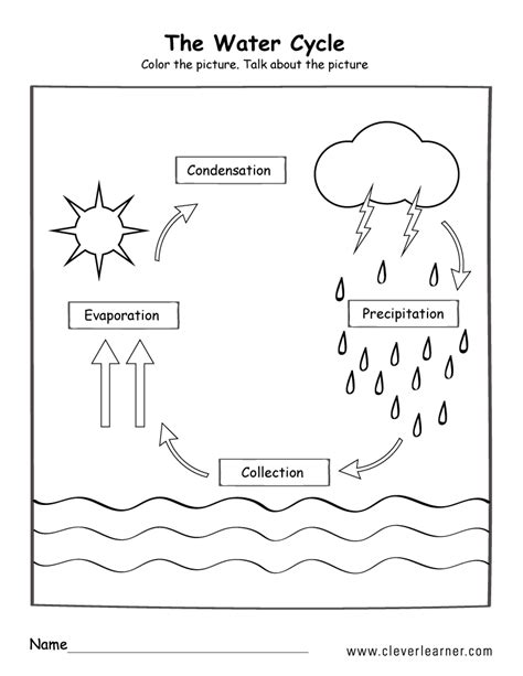 Water Cycle Printable Worksheets.html