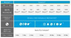 recarga att 150 pesos at t y unefon crecen su oferta de apps incluidas en sus paquetes de prepago