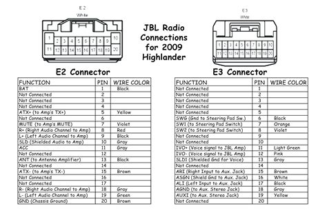toyota coaster stereo wiring diagram wiring diagram