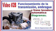como llenar una lavadora automatica c 243 mo funciona la transmisi 243 n de una lavadora autom 225 tica digital