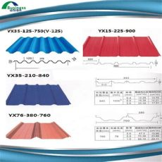 kinds of roof materials in the philippines china construction roofing materials steel plate metal roof price philippines china corrugated