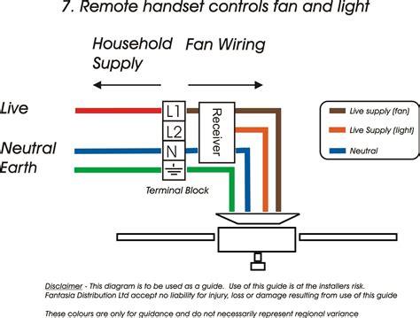 wiring diagram bathroom ceiling fan wiring ceiling fan