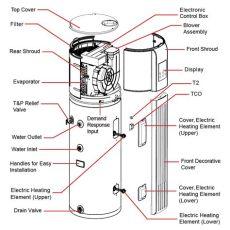 westinghouse heat pump water heater westinghouse electric heat water heater