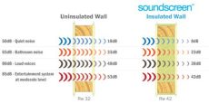 soundscreen insulation density got a question about insulation find an answer here