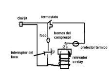 omar refrigeracion 2 diagrama electrico de un refrigerador sencillo - Diagrama De Refrigerador