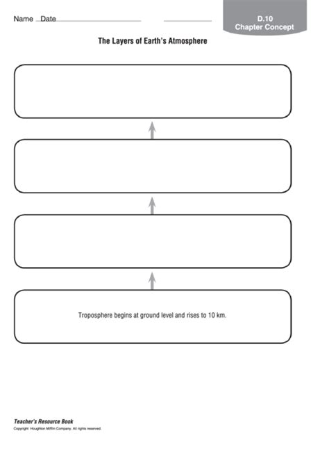 science worksheet layer earth atmosphere printable download