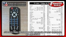 c 211 digos para programar un remoto universal rca lrcr503br rcr503b rcu503b remotos bahia - Control Universal Rca Codigos