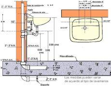 altura de tuberia para lavamanos instalaciones sanitarias domiciliarias buscar con instalaciones sanitarias