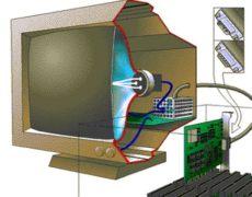 como reparar televisores de tubo la evolucion de los televisores timeline timetoast timelines