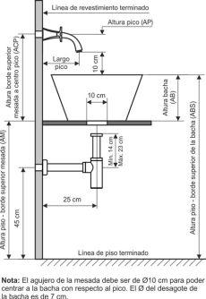 altura de tuberia para lavamanos resultado de imagen para altura griferia agua ducha en 2019 dise 241 o de ba 241 os ba 241 os y ba 241 os medidas