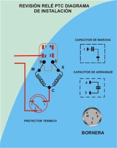 cuanto tiempo se debe conectar refrigerador en cuanto tiempo se puede conectar un refrigerador nuevo acciones para ahorrar energia electrica
