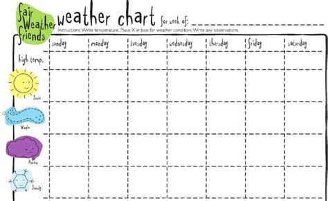 weather worksheet 821 weather printable chart