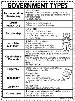 government types review chart questions worksheet politics tpt