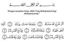 at tin ayat 4 dan 5 mp3 surat al insyirah alam nasyrah lengkap bacaan dan audio tafsirnya data islami