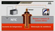 sensor de temperatura ntc y ptc sensores de temperatura ntc e ptc